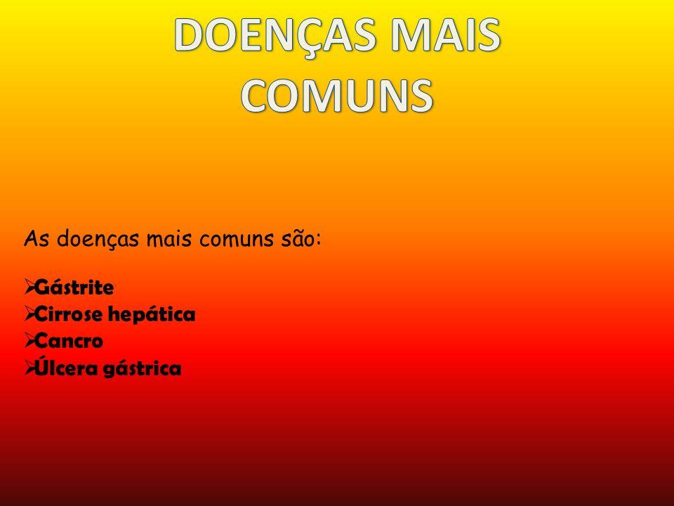 As doenças mais comuns são: Gástrite Cirrose hepática Cancro Úlcera gástrica