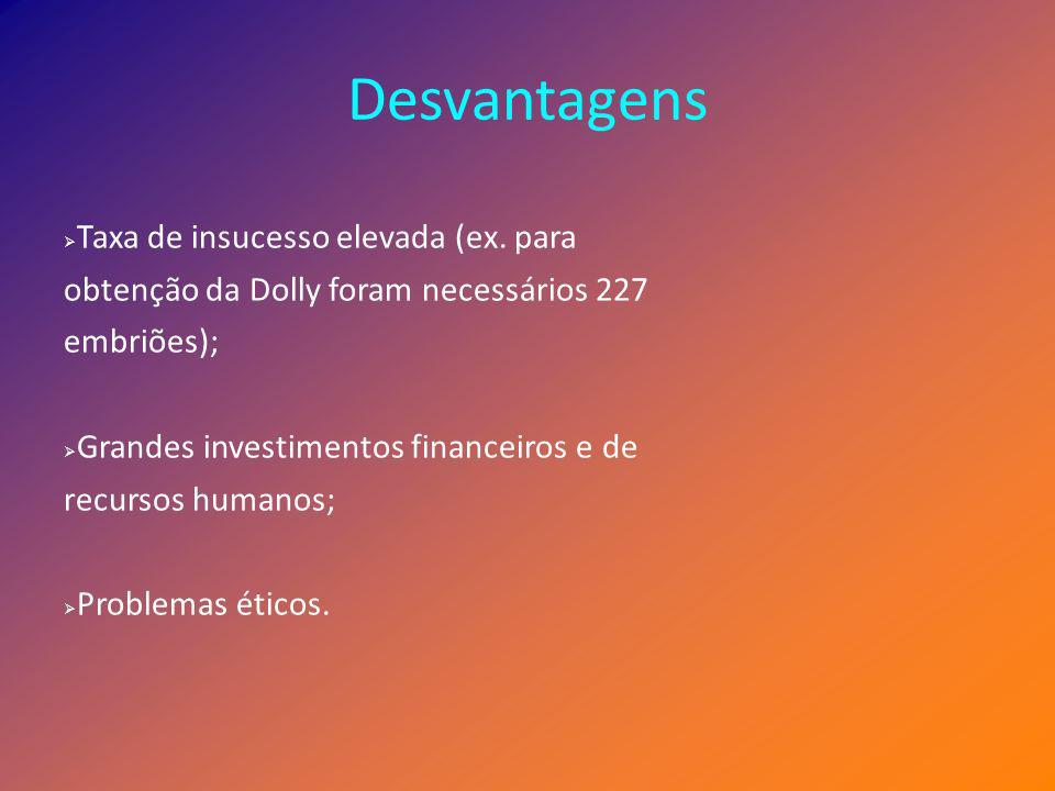 Desvantagens Taxa de insucesso elevada (ex. para obtenção da Dolly foram necessários 227 embriões); Grandes investimentos financeiros e de recursos hu
