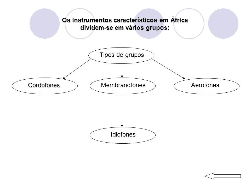 Os instrumentos característicos em África dividem-se em vários grupos: Tipos de grupos MembranofonesCordofonesAerofones Idiofones