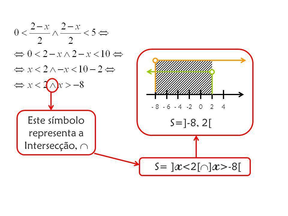Este símbolo representa a Intersecção, S= ] x -8[ -202- 44 - 8- 6 S=]-8, 2[