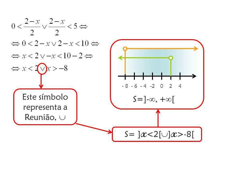 Este símbolo representa a Reunião, S= ] x -8[ -202- 44 - 8- 6 S=]-, + [