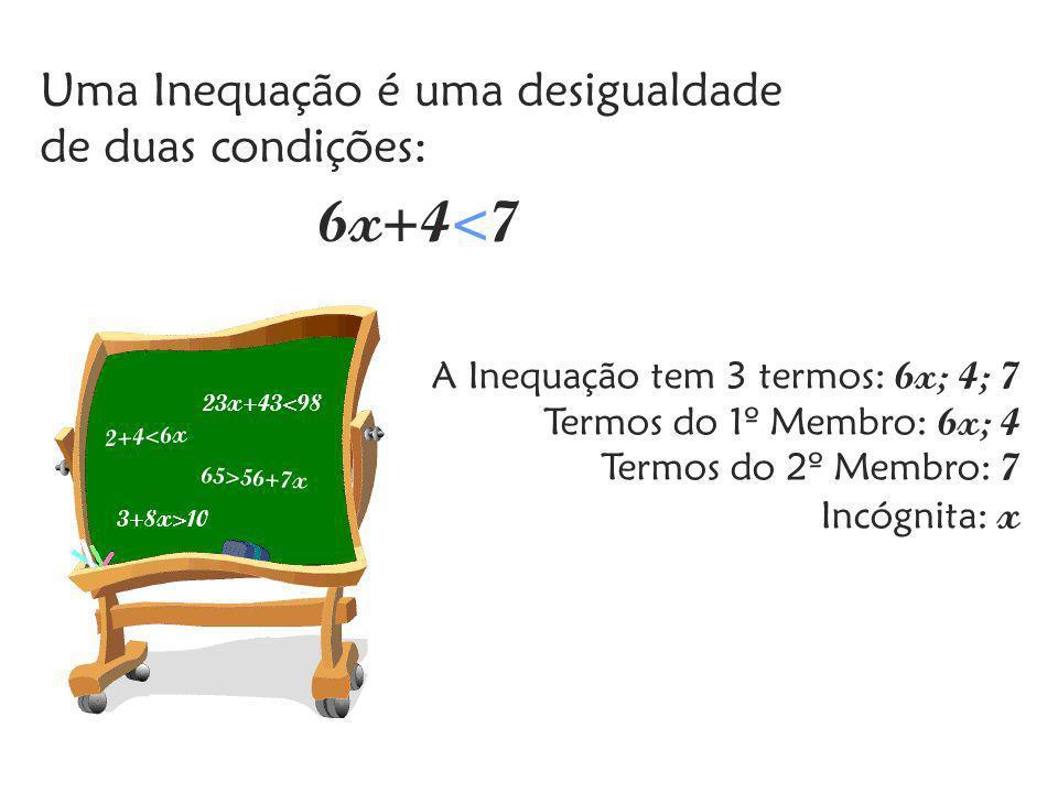 Uma Inequação é uma desigualdade de duas condições: 6x+4<7 A Inequação tem 3 termos: 6x; 4; 7 Termos do 1º Membro: 6x; 4 Termos do 2º Membro: 7 Incógnita: x 23 x +43<98 65>56+7 x 2+4<6 x 3+8 x >10