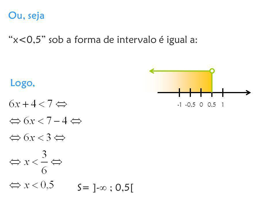 Ou, seja x<0,5 sob a forma de intervalo é igual a: -0,500,51 S= ]- ; 0,5[ Logo,