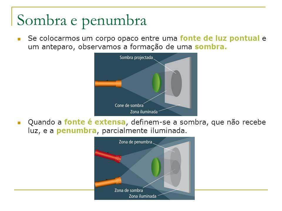 Sombra e penumbra Se colocarmos um corpo opaco entre uma fonte de luz pontual e um anteparo, observamos a formação de uma sombra. Quando a fonte é ext