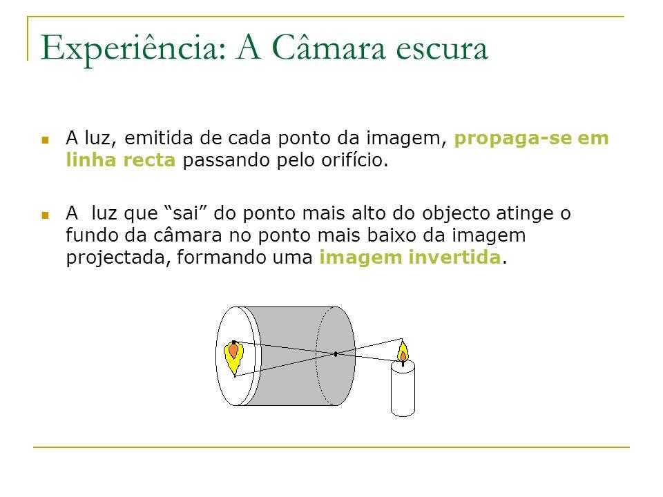 Experiência: A Câmara escura A luz, emitida de cada ponto da imagem, propaga-se em linha recta passando pelo orifício. A luz que sai do ponto mais alt