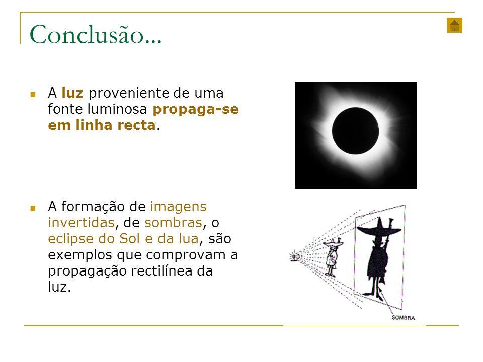 Conclusão... A luz proveniente de uma fonte luminosa propaga-se em linha recta. A formação de imagens invertidas, de sombras, o eclipse do Sol e da lu