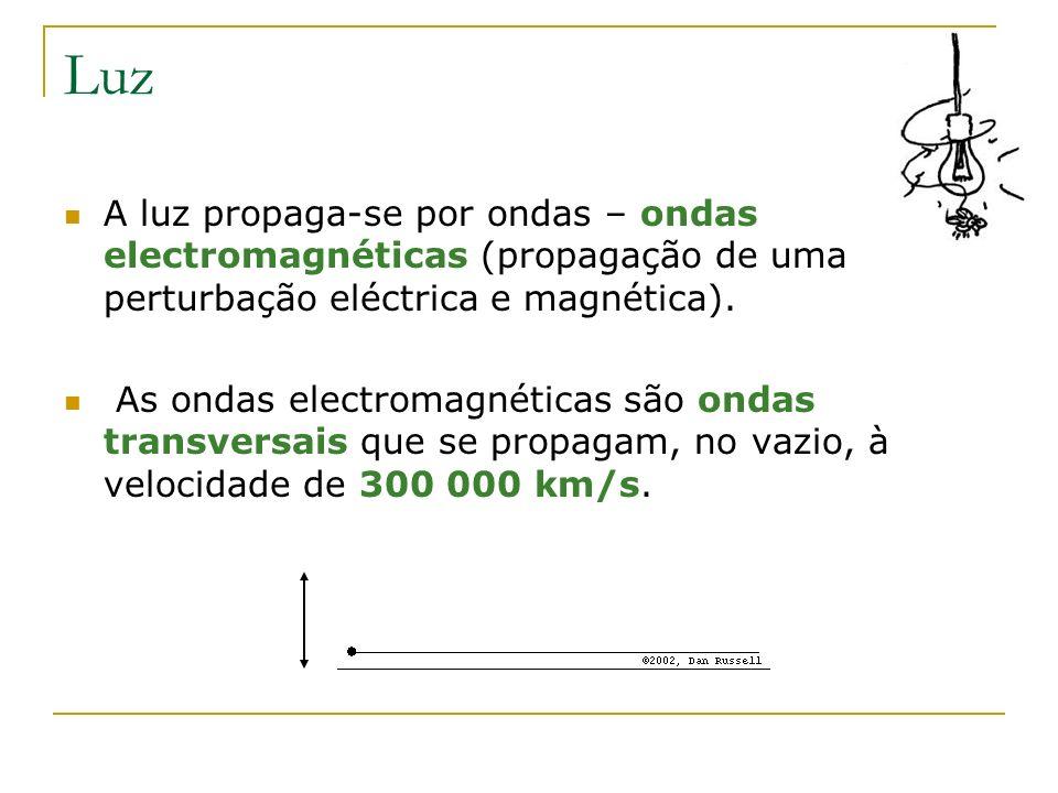 Luz A luz propaga-se por ondas – ondas electromagnéticas (propagação de uma perturbação eléctrica e magnética). As ondas electromagnéticas são ondas t