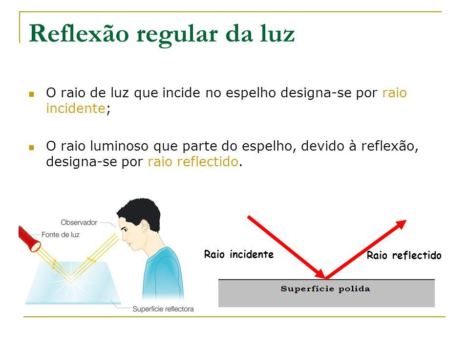 Reflexão regular da luz O raio de luz que incide no espelho designa-se por raio incidente; O raio luminoso que parte do espelho, devido à reflexão, de