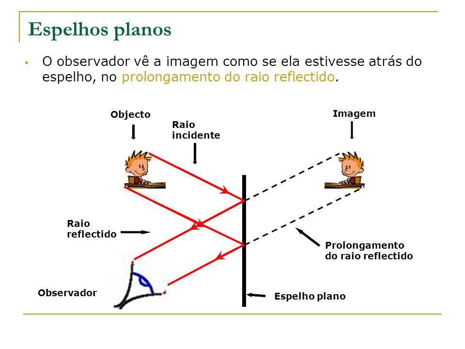 Objecto Imagem Raio incidente Raio reflectido Prolongamento do raio reflectido Espelho plano Observador Espelhos planos O observador vê a imagem como