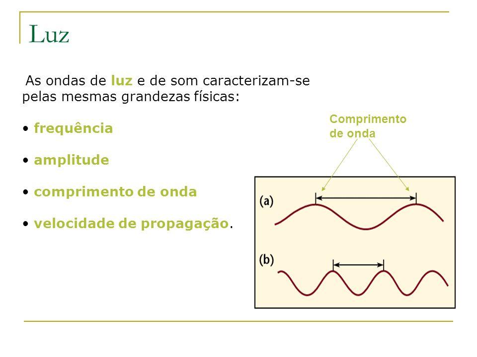 Luz As ondas de luz e de som caracterizam-se pelas mesmas grandezas físicas: frequência amplitude comprimento de onda velocidade de propagação. Compri