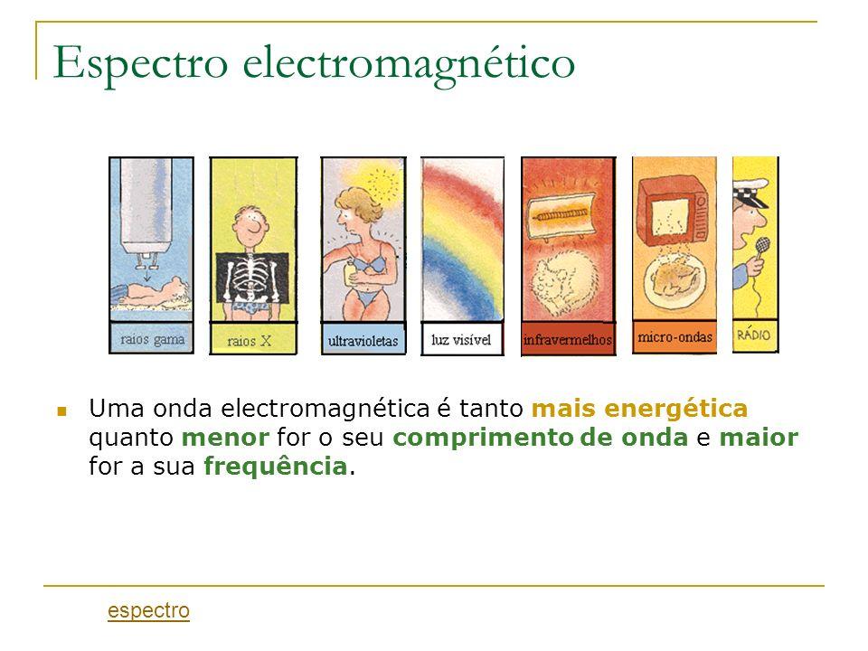 Espectro electromagnético Uma onda electromagnética é tanto mais energética quanto menor for o seu comprimento de onda e maior for a sua frequência. e
