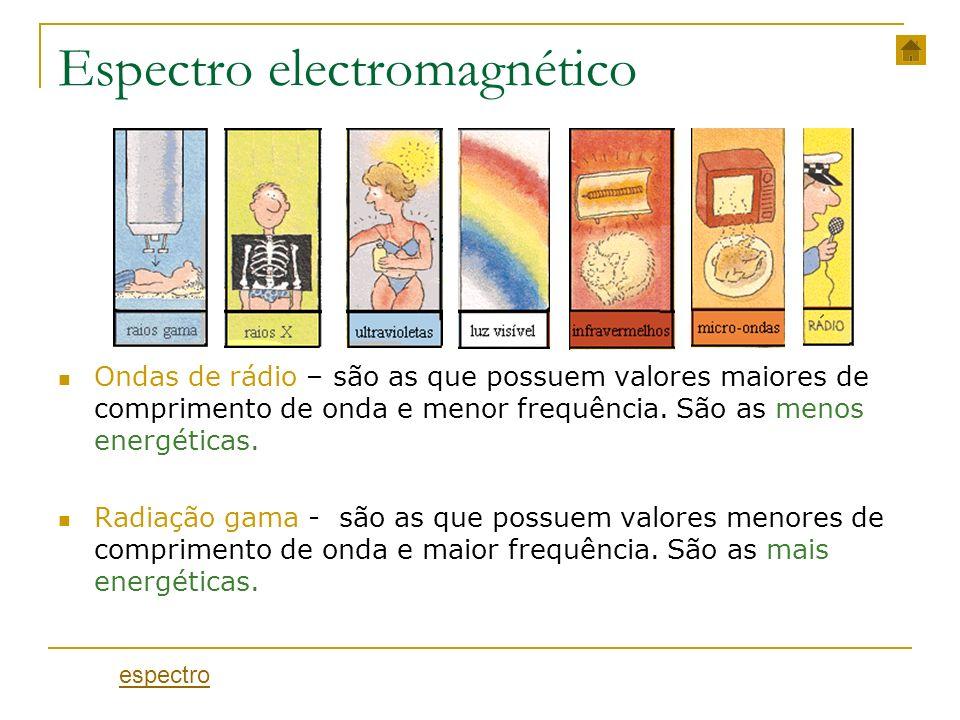 Espectro electromagnético Ondas de rádio – são as que possuem valores maiores de comprimento de onda e menor frequência. São as menos energéticas. Rad