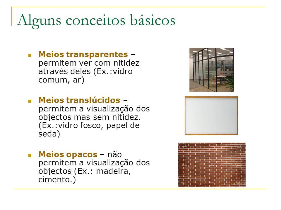 Alguns conceitos básicos Meios transparentes – permitem ver com nitidez através deles (Ex.:vidro comum, ar) Meios translúcidos – permitem a visualizaç