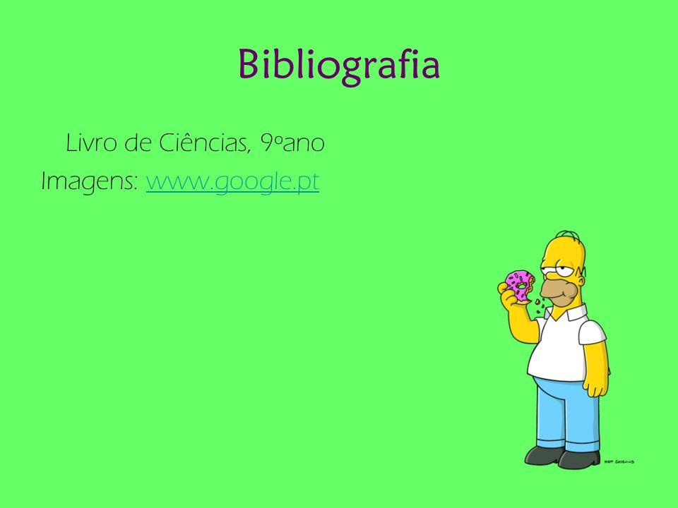Bibliografia Livro de Ciências, 9ºano Imagens: www.google.ptwww.google.pt