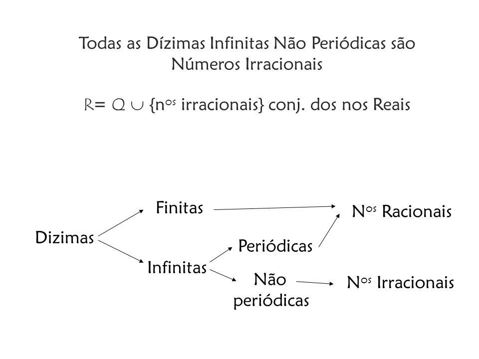 Todas as Dízimas Infinitas Não Periódicas são Números Irracionais R = Q {n os irracionais} conj. dos nos Reais Dizimas Finitas Infinitas Periódicas Nã