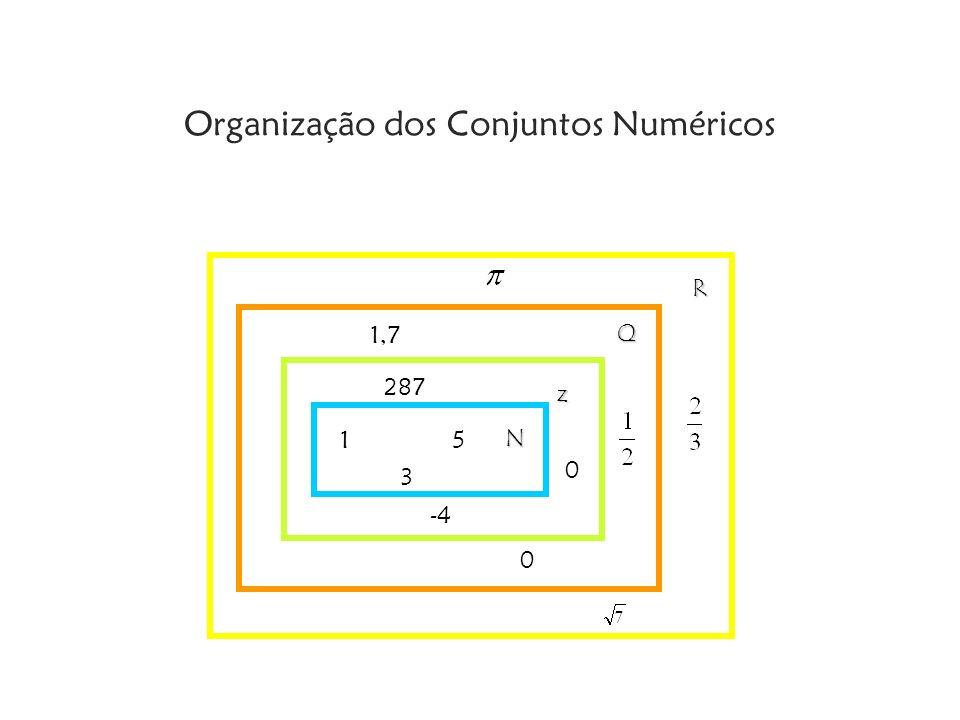 N R Q z 1 0 1,7 5 -4 3 0 Organização dos Conjuntos Numéricos 287