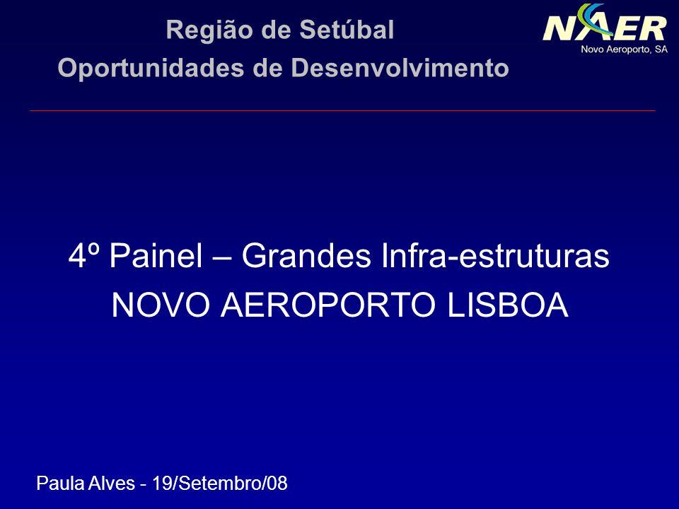 4º Painel – Grandes Infra-estruturas NOVO AEROPORTO LISBOA Paula Alves - 19/Setembro/08 Região de Setúbal Oportunidades de Desenvolvimento