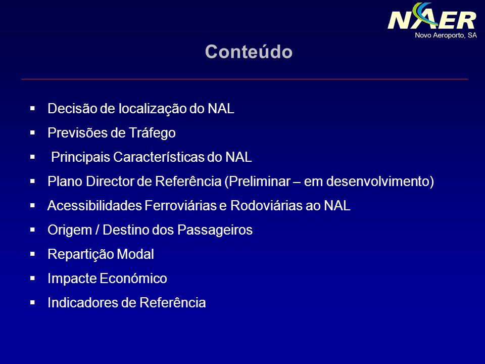 Indicadores de Referência Investimento para o NAL e Projectos Conexos de 3 300 M; Lançamento do concurso previsto 1º semestre de 2009; Início da Construção previsto para início de 2012; Abertura do NAL prevista em 2017.