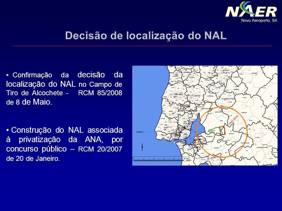 Decisão de localização do NAL Confirmação da decisão da localização do NAL no Campo de Tiro de Alcochete - RCM 85/2008 de 8 de Maio. Construção do NAL
