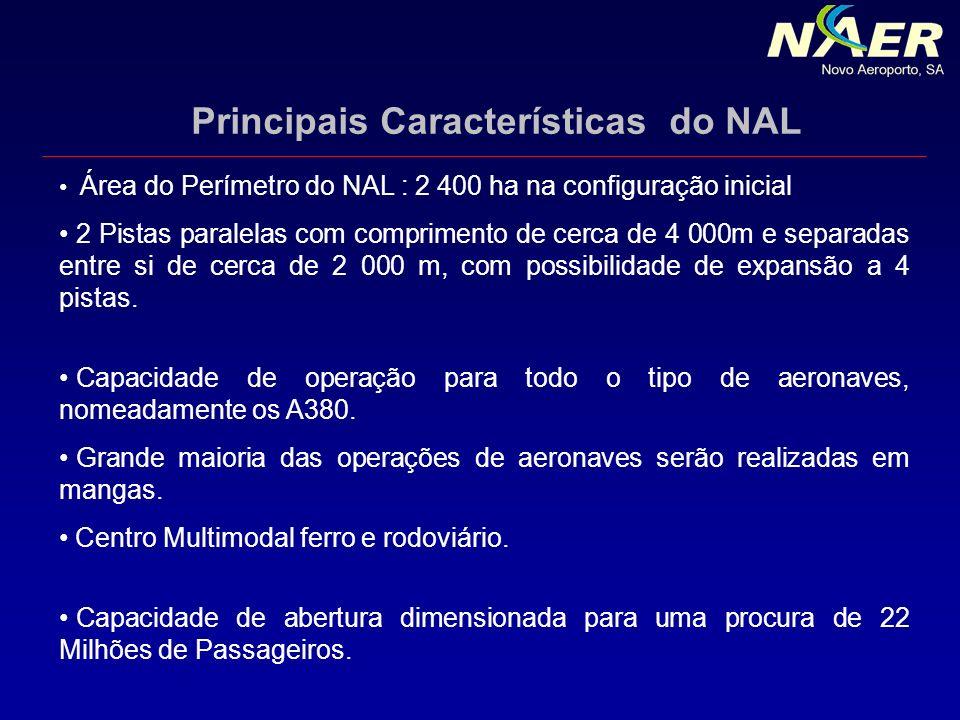 Principais Características do NAL Área do Perímetro do NAL : 2 400 ha na configuração inicial 2 Pistas paralelas com comprimento de cerca de 4 000m e