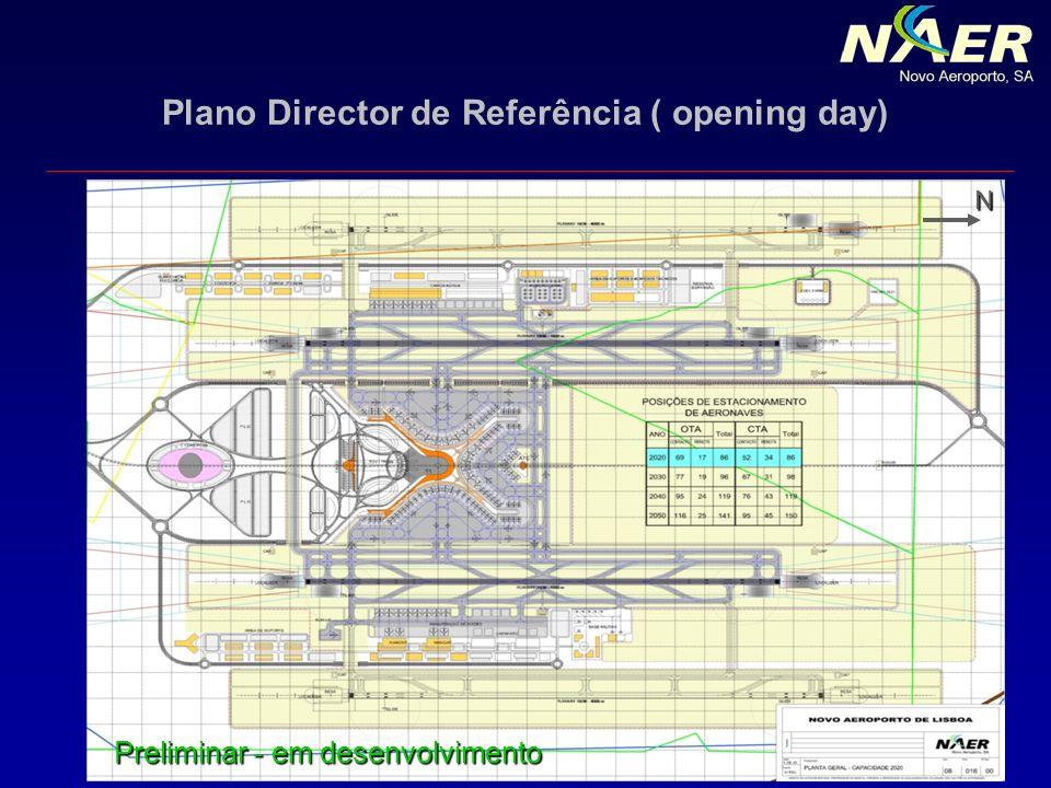 Plano Director de Referência ( opening day) Preliminar - em desenvolvimento N