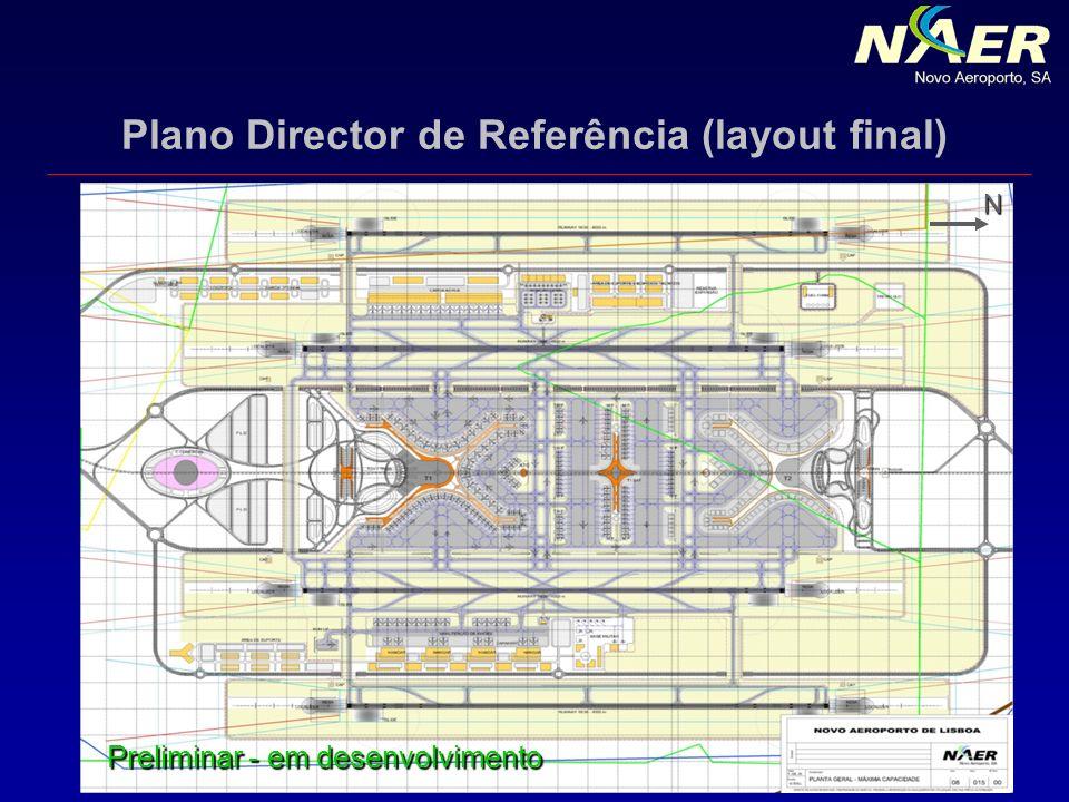 Plano Director de Referência (layout final) Preliminar - em desenvolvimento N