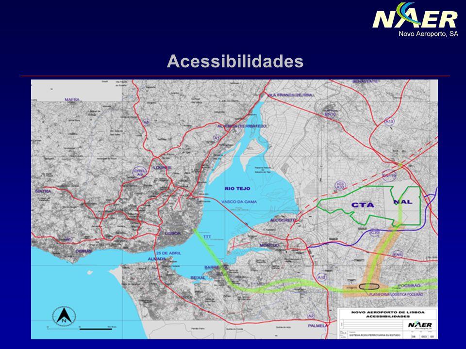 Rodoviárias Eixos Transversais Norte e Sul assegurados por A10/A33 A13 (IC3) garantindo acessos para Norte do Tejo (Santarém) A13 (IC11) garantindo acessos para Sul Acessos não portajados a definir: N4 a Sul, ligando a Pegões; N119 a Norte, Alcochete - Infantado; N10 a nascente do NAL, ligando a Setúbal; N118, ligando N10 a N119) Ferroviárias Serviço AV e Convencional com ligação pela TTT Chelas – Barreiro Ligação ao eixo de AV Lisboa - Madrid Tempos de Percurso NAL Shuttle AV NAL – Gare do Oriente: 22 minutos ( 4 serviços/hora em 2017) Shuttle Convencional NAL - Entrecampos : 33 minutos ( 2 serviços/hora até 4 no período de ponta)