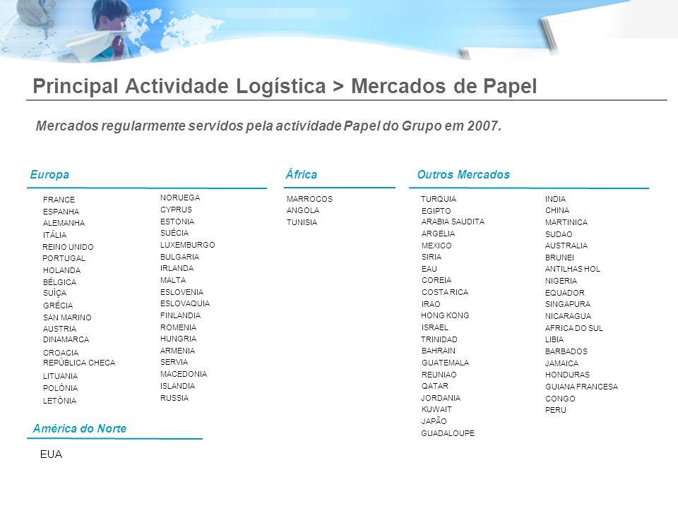 Principal Actividade Logística > Mercados de Papel FRANCE ESPANHA ALEMANHA ITÁLIA REINO UNIDO PORTUGAL HOLANDA BÉLGICA SUÍÇA GRÉCIA SAN MARINO AUSTRIA
