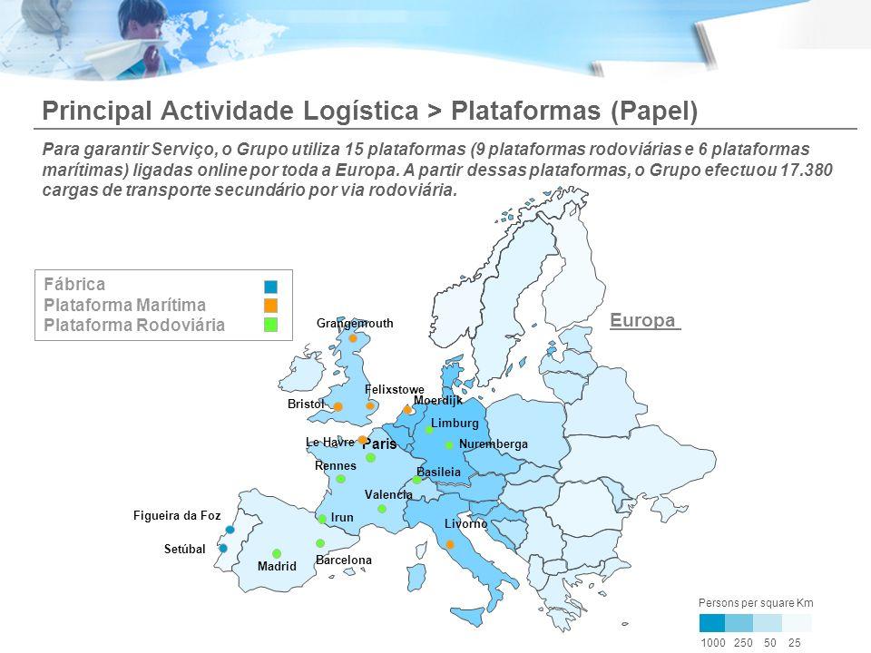 Principal Actividade Logística > Plataformas (Papel) Europa Persons per square Km 1000 250 50 25 Figueira da Foz Rennes Le Havre Paris Livorno Basilei
