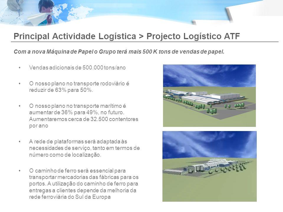 Principal Actividade Logística > Projecto Logístico ATF Vendas adicionais de 500.000 tons/ano O nosso plano no transporte rodoviário é reduzir de 63%