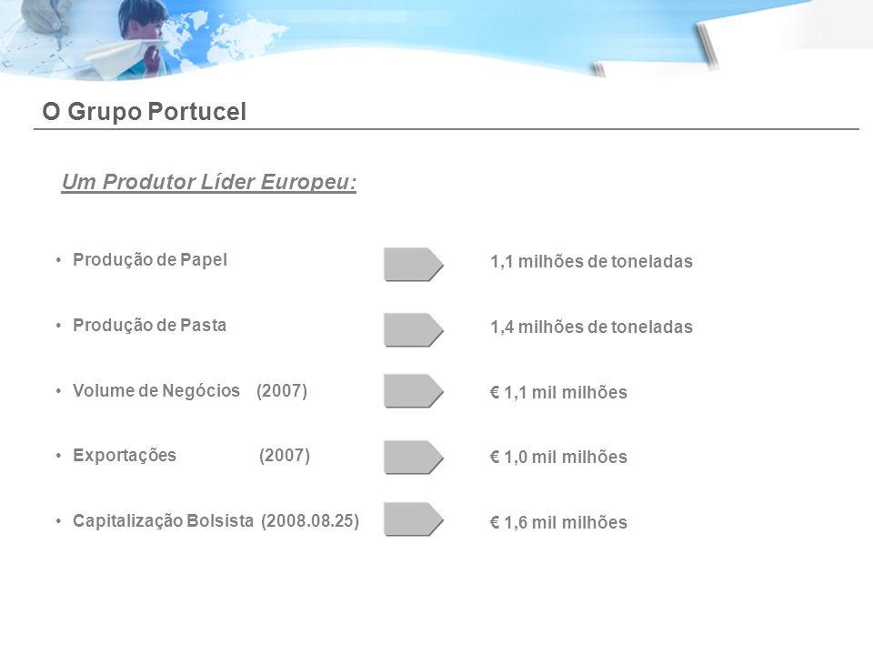 O Grupo Portucel Produção de Papel Produção de Pasta Volume de Negócios (2007) Exportações (2007) Capitalização Bolsista (2008.08.25) Um Produtor Líde