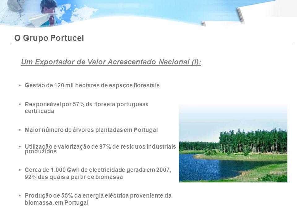 O Grupo Portucel Gestão de 120 mil hectares de espaços florestais Responsável por 57% da floresta portuguesa certificada Maior número de árvores plant