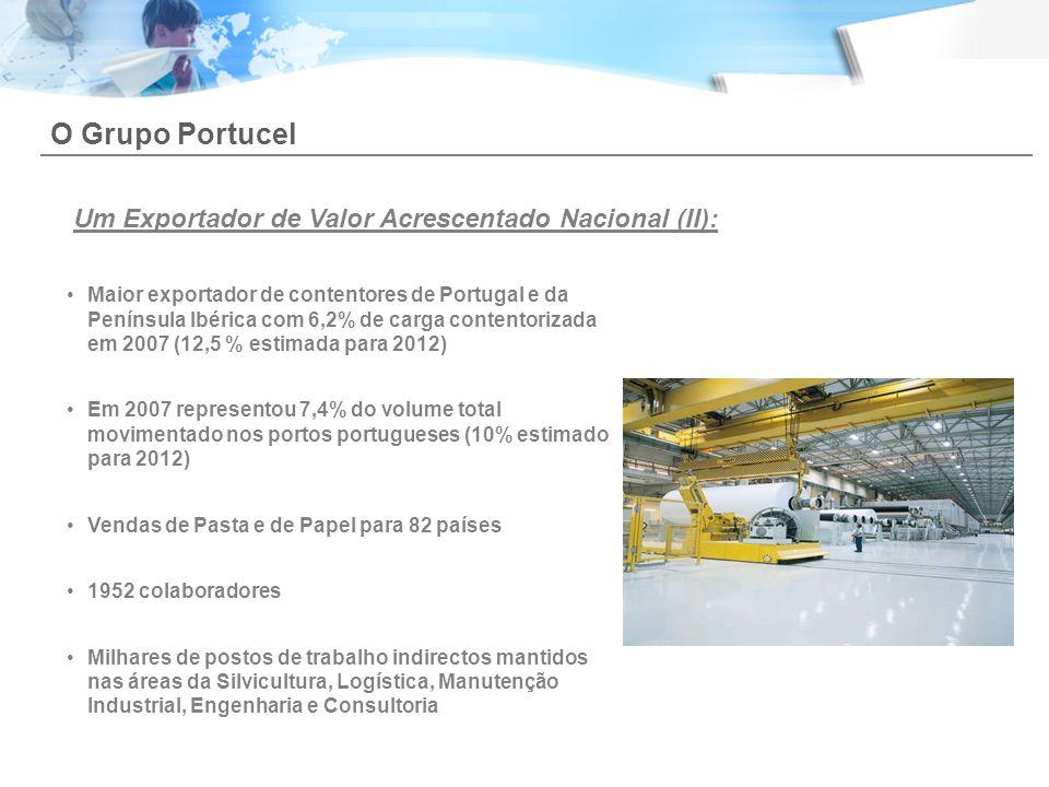 O Grupo Portucel Maior exportador de contentores de Portugal e da Península Ibérica com 6,2% de carga contentorizada em 2007 (12,5 % estimada para 201