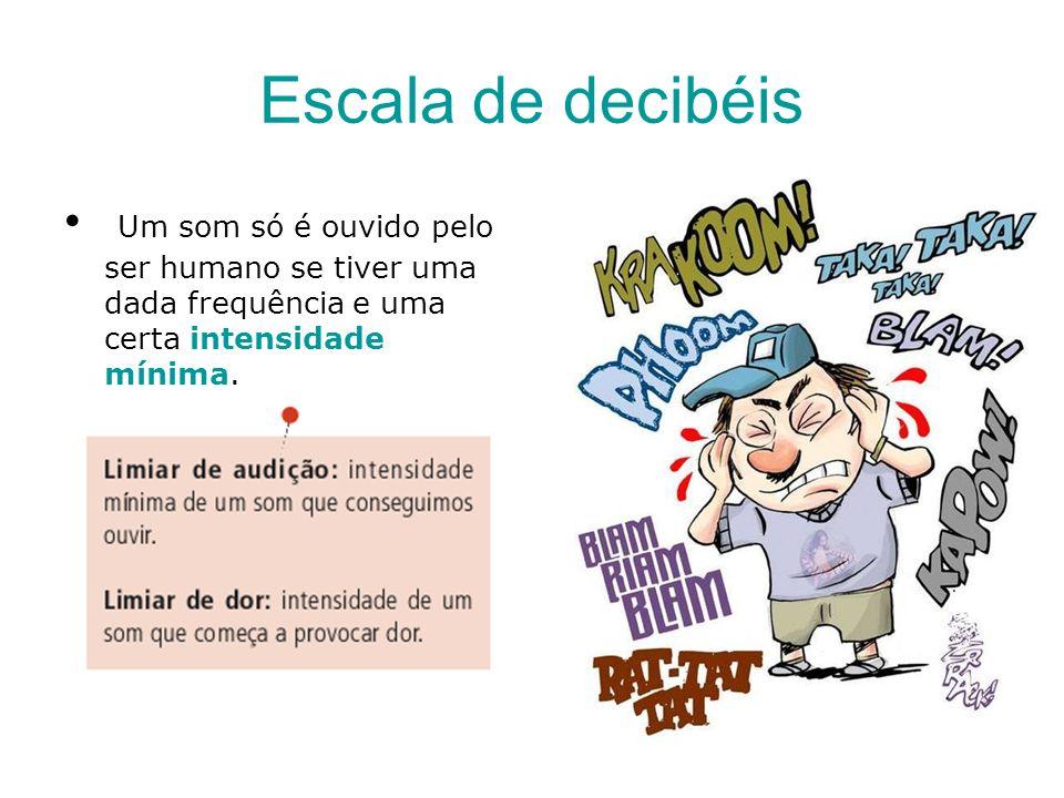 Escala de decibéis O nível sonoro é a grandeza que está associada à intensidade sonora e mede-se em decibéis (dB).