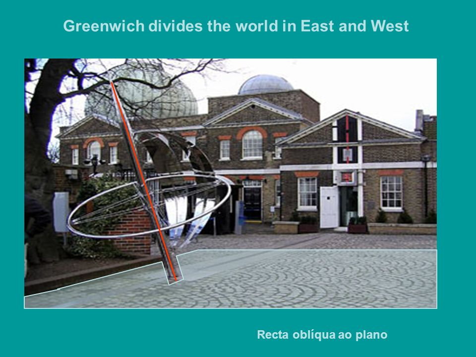 Greenwich divides the world in East and West Recta oblíqua ao plano