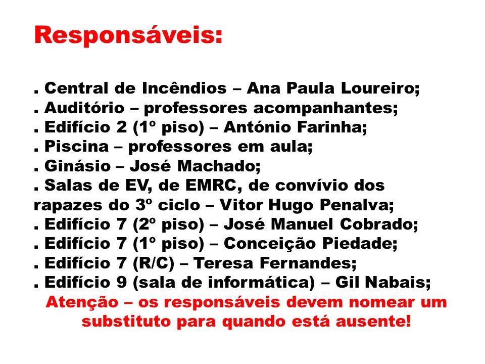 Responsáveis:.Central de Incêndios – Ana Paula Loureiro;.