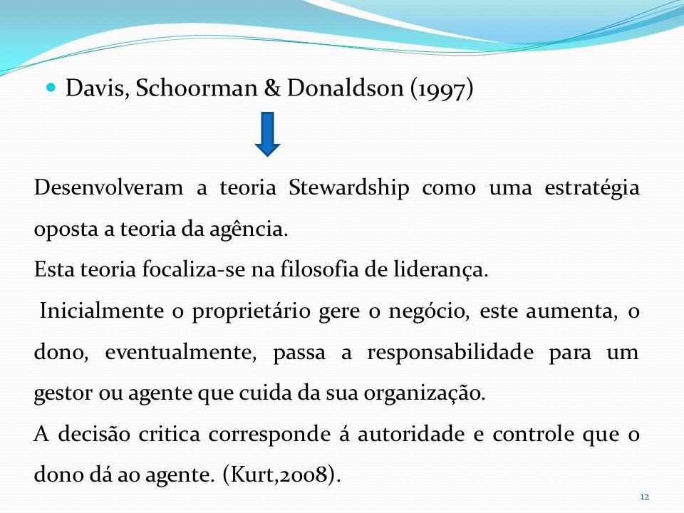 Davis, Schoorman & Donaldson (1997) Desenvolveram a teoria Stewardship como uma estratégia oposta a teoria da agência. Esta teoria focaliza-se na filo