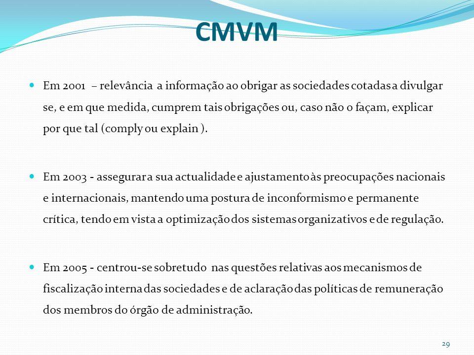 CMVM Em 2001 – relevância a informação ao obrigar as sociedades cotadas a divulgar se, e em que medida, cumprem tais obrigações ou, caso não o façam,