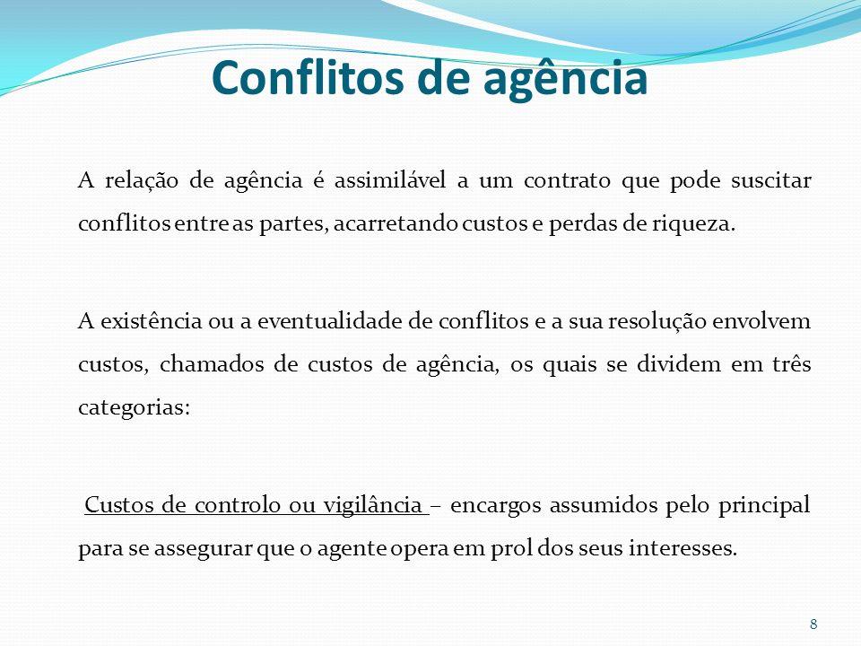 Conflitos de agência A relação de agência é assimilável a um contrato que pode suscitar conflitos entre as partes, acarretando custos e perdas de riqu