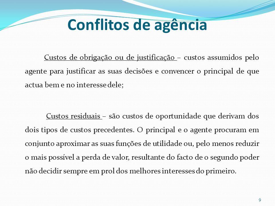 Conflitos de agência Custos de obrigação ou de justificação – custos assumidos pelo agente para justificar as suas decisões e convencer o principal de