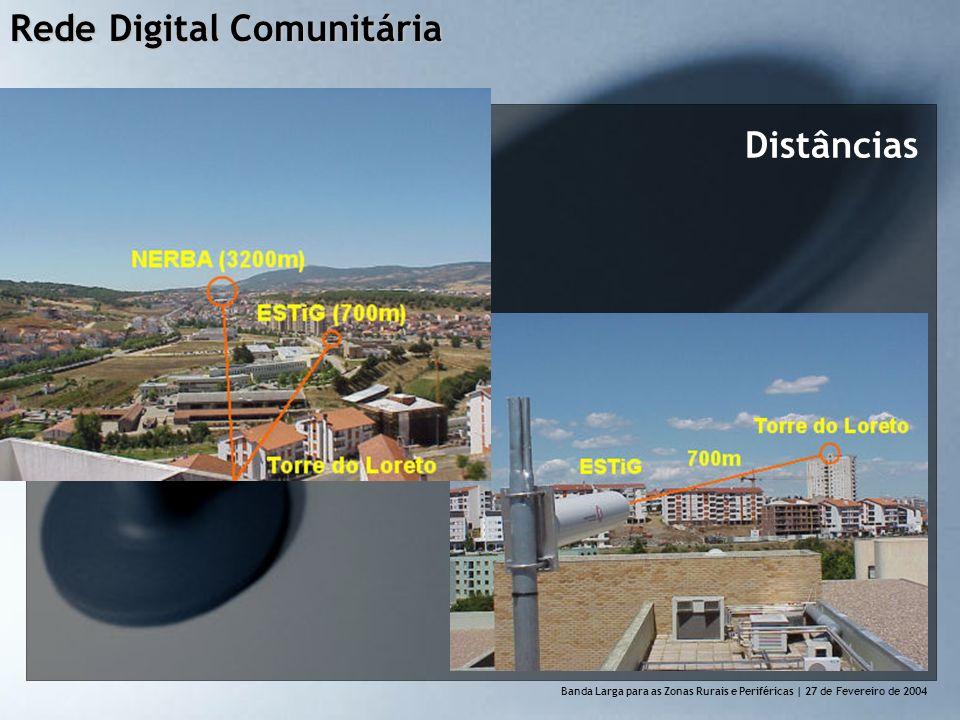 Rede Digital Comunitária Banda Larga para as Zonas Rurais e Perif é ricas | 27 de Fevereiro de 2004 Distâncias