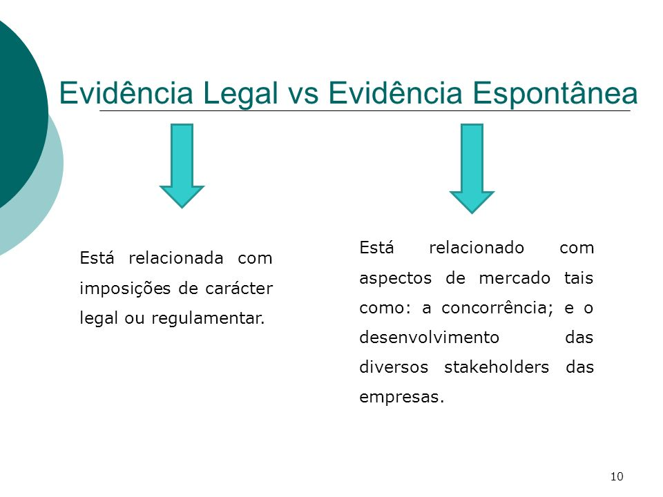 Evidência Legal vs Evidência Espontânea Está relacionada com imposições de carácter legal ou regulamentar. Está relacionado com aspectos de mercado ta
