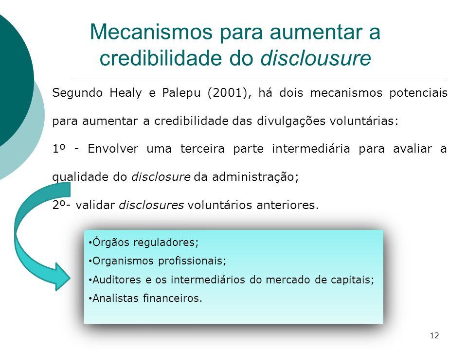 Mecanismos para aumentar a credibilidade do disclousure Segundo Healy e Palepu (2001), há dois mecanismos potenciais para aumentar a credibilidade das