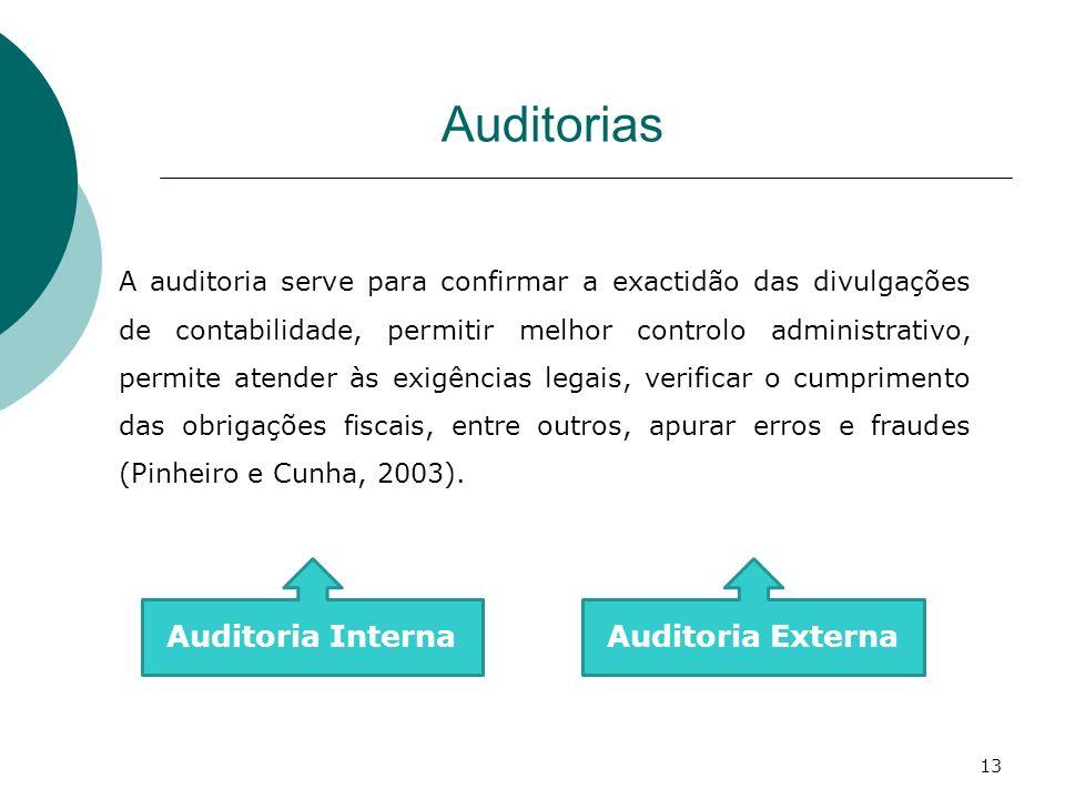 Auditorias A auditoria serve para confirmar a exactidão das divulgações de contabilidade, permitir melhor controlo administrativo, permite atender às