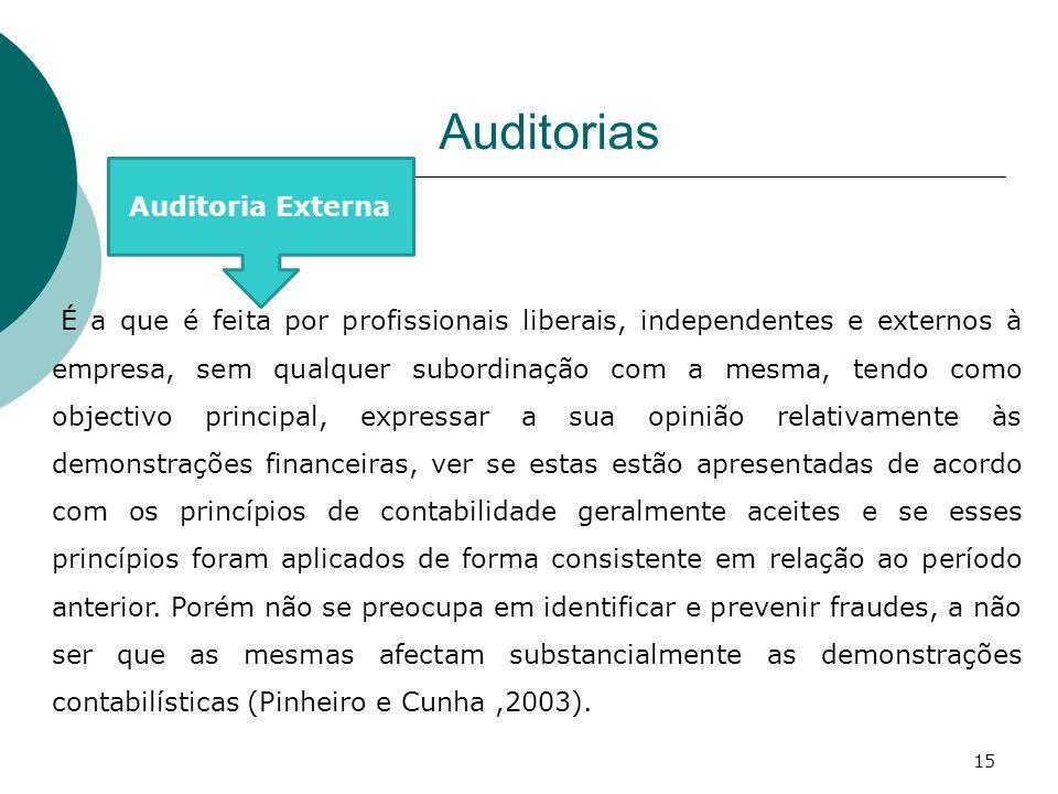 Auditorias Auditoria Externa É a que é feita por profissionais liberais, independentes e externos à empresa, sem qualquer subordinação com a mesma, te