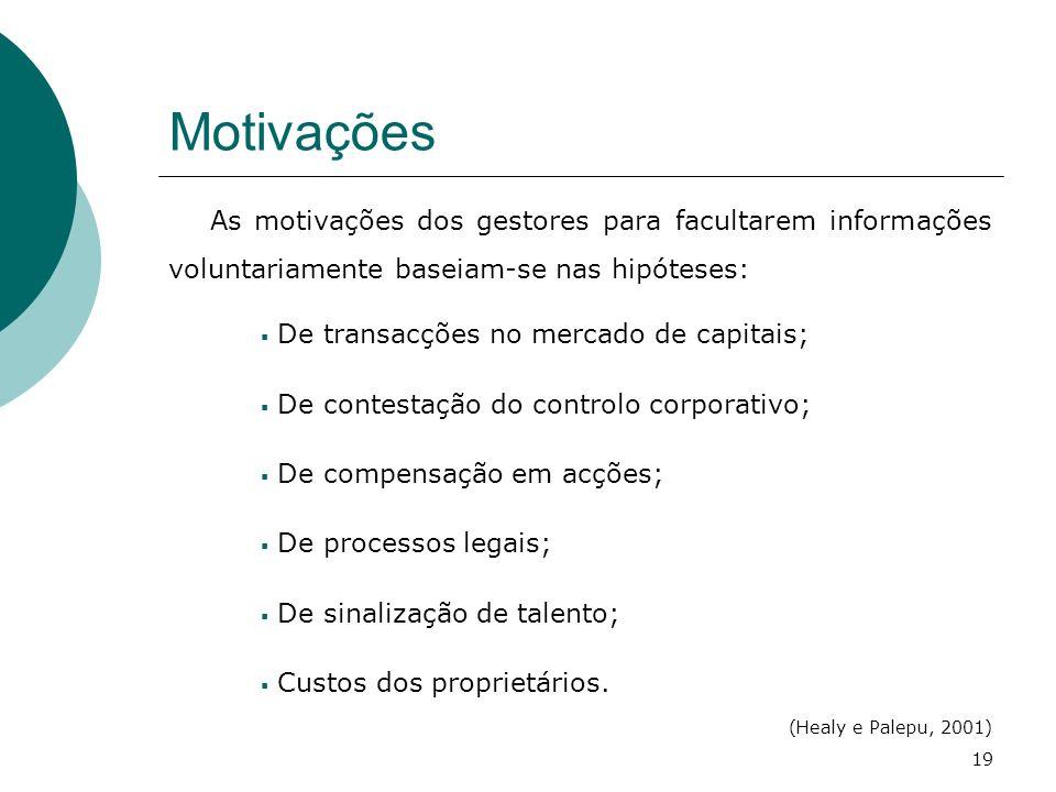 Motivações As motivações dos gestores para facultarem informações voluntariamente baseiam-se nas hipóteses: De transacções no mercado de capitais; De
