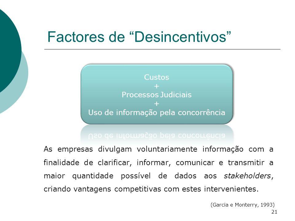 Factores de Desincentivos As empresas divulgam voluntariamente informação com a finalidade de clarificar, informar, comunicar e transmitir a maior qua
