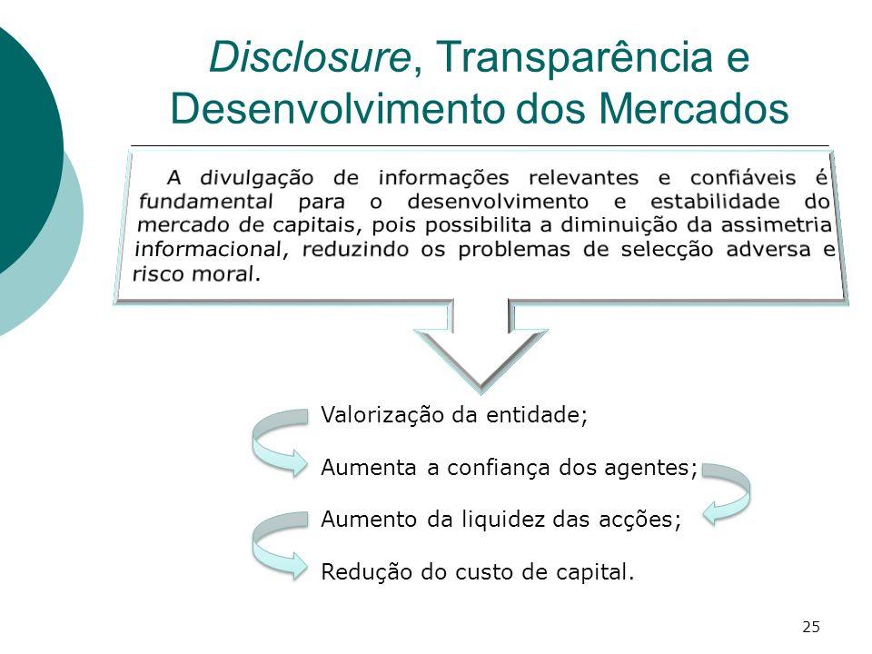 Disclosure, Transparência e Desenvolvimento dos Mercados Valorização da entidade; Aumenta a confiança dos agentes; Aumento da liquidez das acções; Red