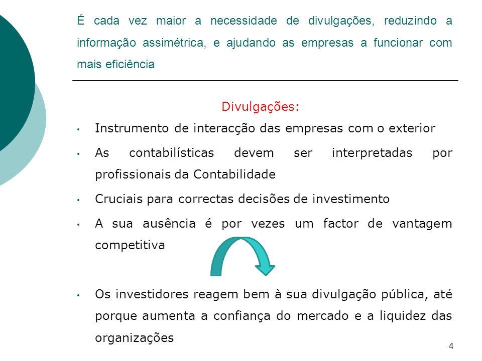 Disclosure, Transparência e Desenvolvimento dos Mercados Valorização da entidade; Aumenta a confiança dos agentes; Aumento da liquidez das acções; Redução do custo de capital.