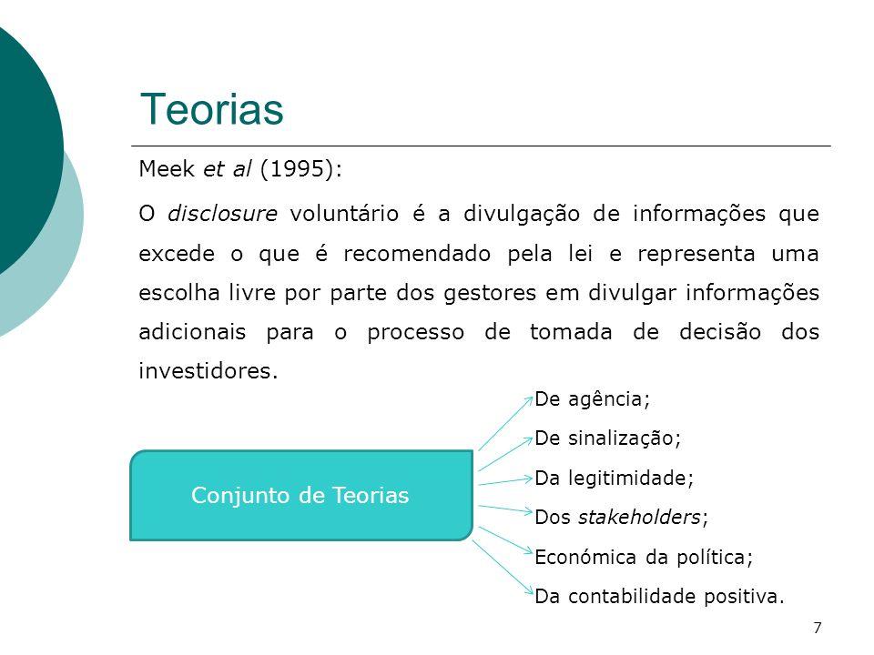Teorias Meek et al (1995): O disclosure voluntário é a divulgação de informações que excede o que é recomendado pela lei e representa uma escolha livr